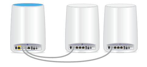 What is Ethernet backhaul and how do I set it up on my Orbi WiFi