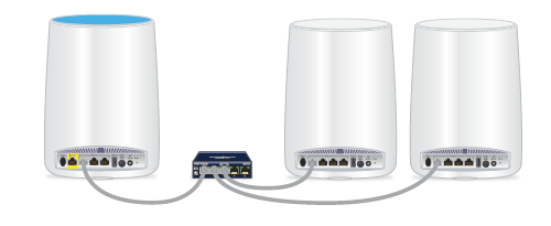 What Is Ethernet Backhaul And How Do I Set It Up On My