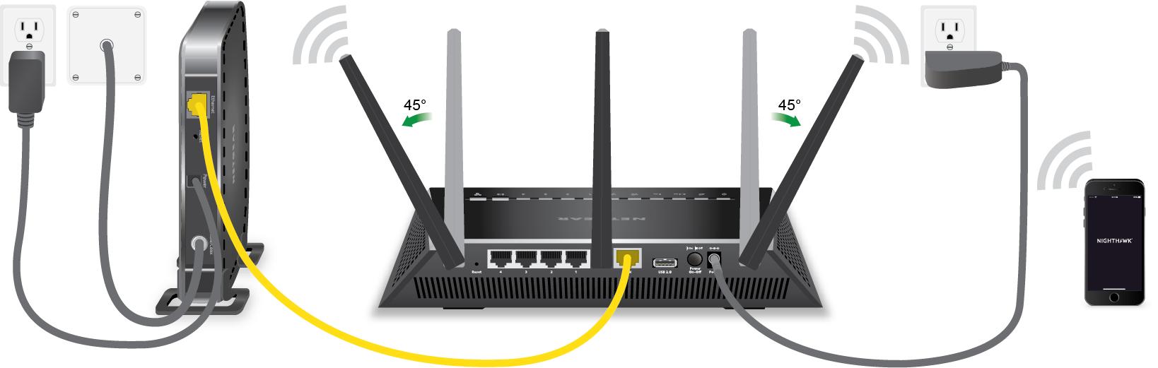 How do I set up and install my NETGEAR router? | Answer | NETGEAR Support | Gear Router Wiring Diagram |  | Welcome to NETGEAR Support - Netgear