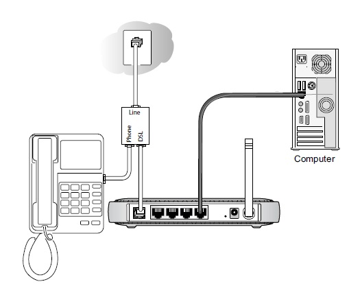 cable box hook up diagrams cable modem hook up diagram