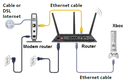 Netgear Wiring Diagram - Read All Wiring Diagram on