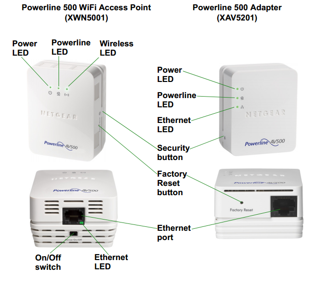 adding a powerline adapter to an existing powerline network answer rh kb netgear com