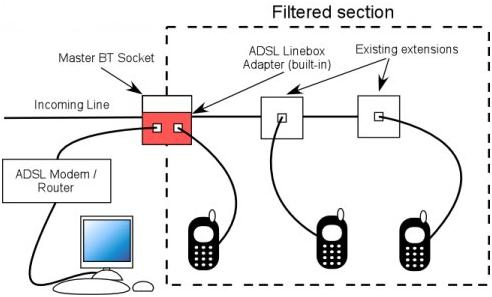 1 how to correctly install adsl micro filters answer netgear support dsl filter wiring diagram at virtualis.co