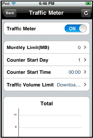 Monitoring router internet traffic from an iOS or Android