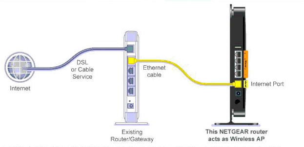 I'm setting up my NETGEAR router for the first time, how do