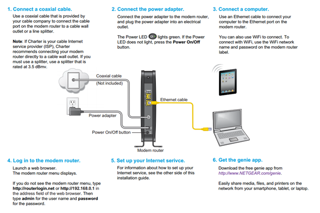 How do I connect my NETGEAR Cable Modem Router? | Answer ... X Dvr Coax Wiring Diagram on