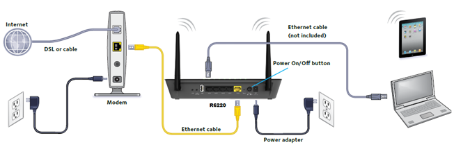 Setup and install the r6220 answer netgear support alternatively you can connect any wireless device ie laptop tablet smart phone with a fully functional web browser to the r6220s wireless network greentooth