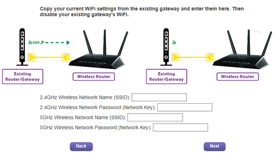 6 how do i set up netgear r7000 router with my existing internet att uverse modem wiring diagram at fashall.co