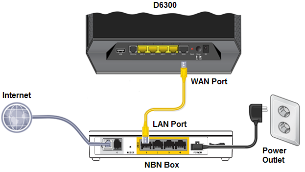 How to connect a D6300 to NBN Fiber Internet Connection | Answer ...