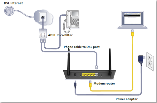 wiring diagram hooking up wireless gateway to router   52