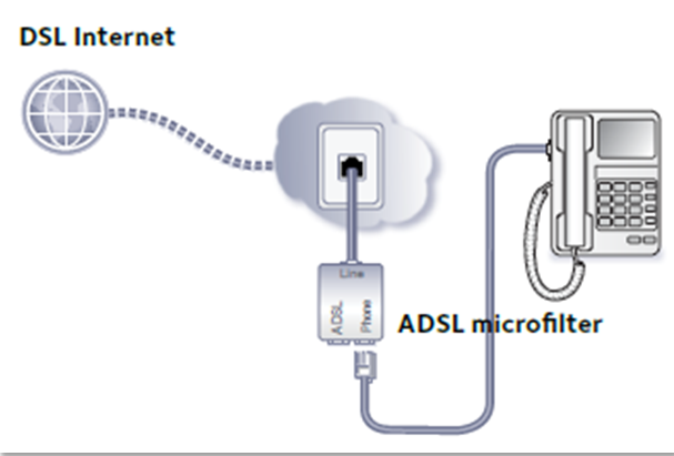 how to setup install the d6000 for dsl connection answer. Black Bedroom Furniture Sets. Home Design Ideas