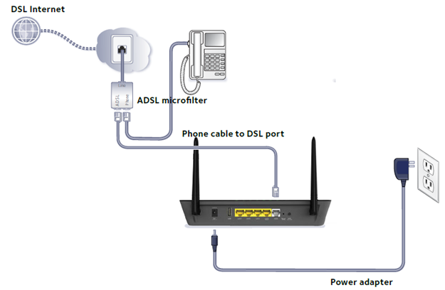 How to setup/install the D6000 for DSL connection | Answer | NETGEAR Network Interface Wiring Diagram Dls Internet on