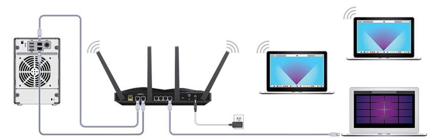 Port Aggregation with Synology NAS on your Nighthawk router | Answer | NETGEAR Support