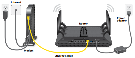 How do i install my netgear router using a wireless device answer get the preset wireless settings of your netgear router it is written on the back or at the bottom of your device greentooth Images
