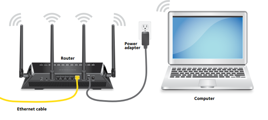 How to manually configure a PnP connection with Etisalat and