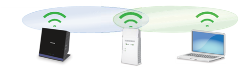 How to configure your NETGEAR Range Extender EX7300 using