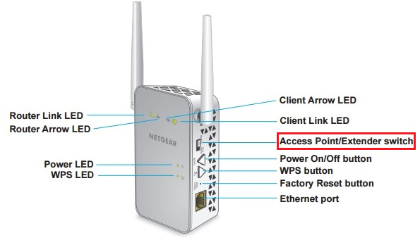 How To Configure My Ex6150ex6150v2 In Access Point Mode Answer