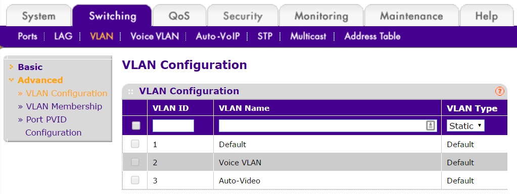 vlan tagged switch