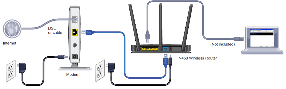 Image result for connected to netgear but no internet