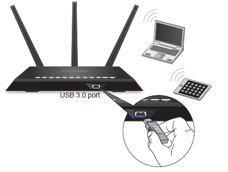 How do I connect a USB drive to my Nighthawk router