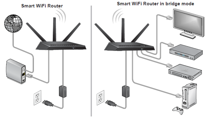 about the bridge and router Buy products related to wireless bridge router products and see what customers say about wireless bridge router products on amazoncom ✓ free delivery possible on eligible purchases.